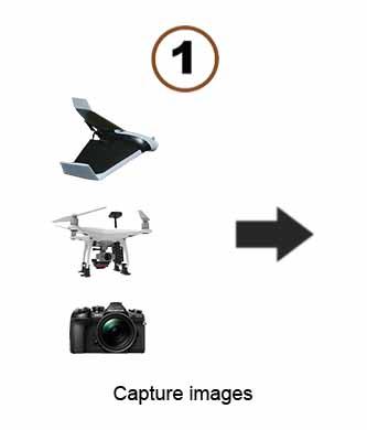 Vecteurs drone - Captation des images